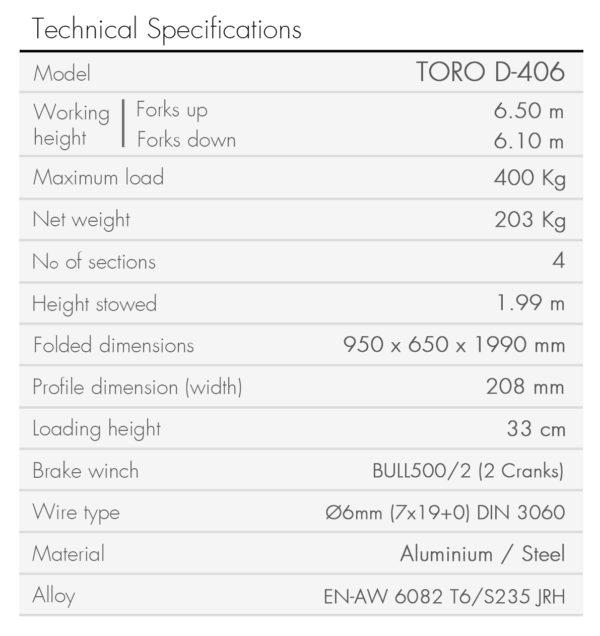 TORO D-406-en