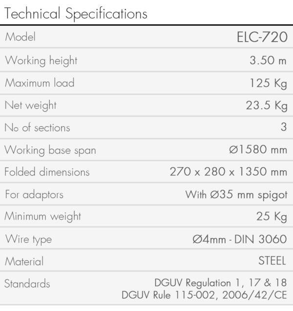 Features ELC-720