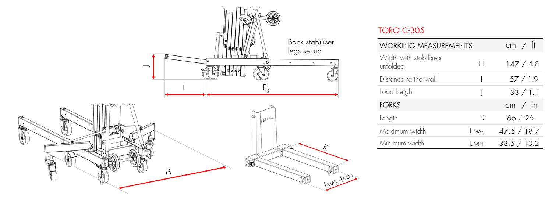 Material Lifter TORO C