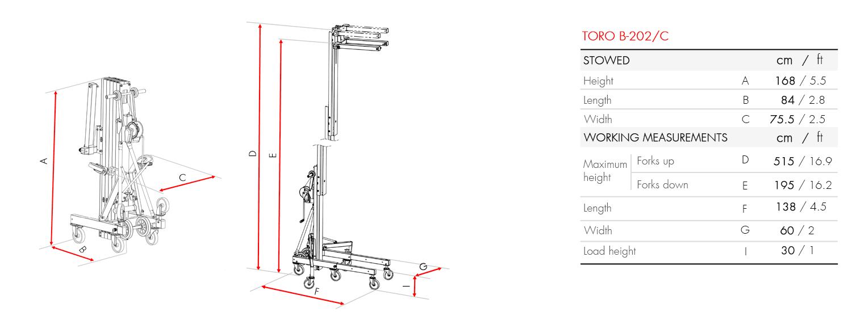 Material Lifter TORO B-202_C