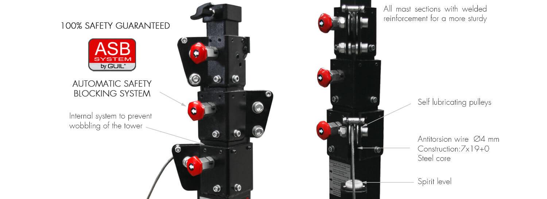 Elevador-de-carga-ELC-730-R