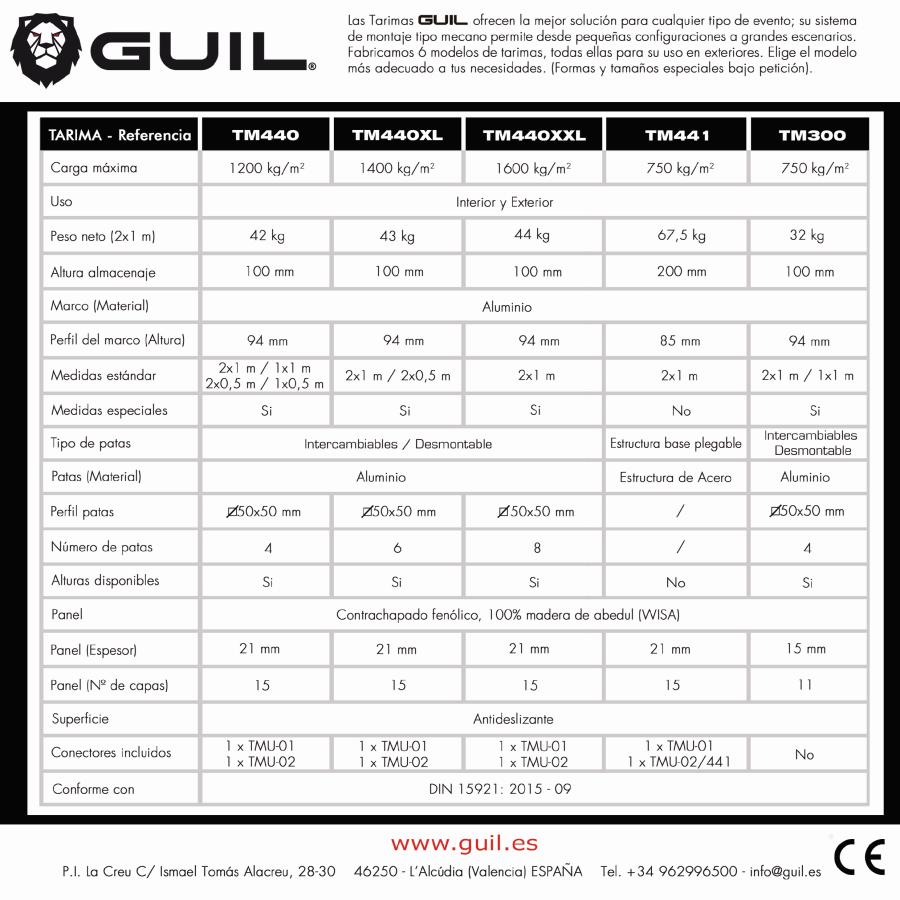Tarimas GUIL - Tabla comparativa